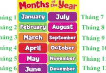Các Tháng January, February, March, April, May, June, July, August, September, October, November, December Là Tháng Mấy